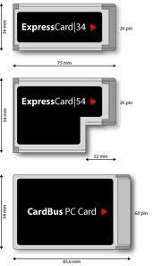 Porównanie kart rozszerzeń typu ExpressCard 34 (na samej górze), ExpressCard 54 (w środku) i karty PCMCIA (PC Card, na dole)